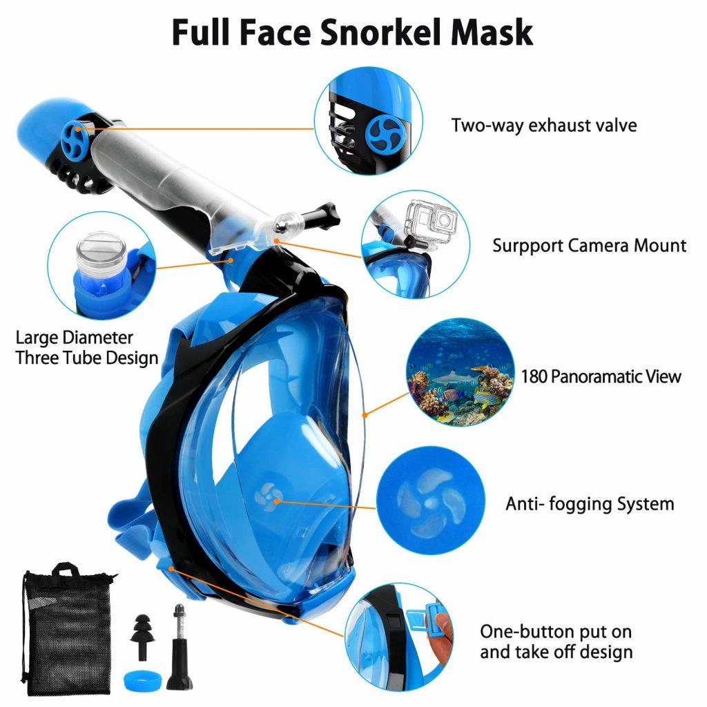 maschera panoramica